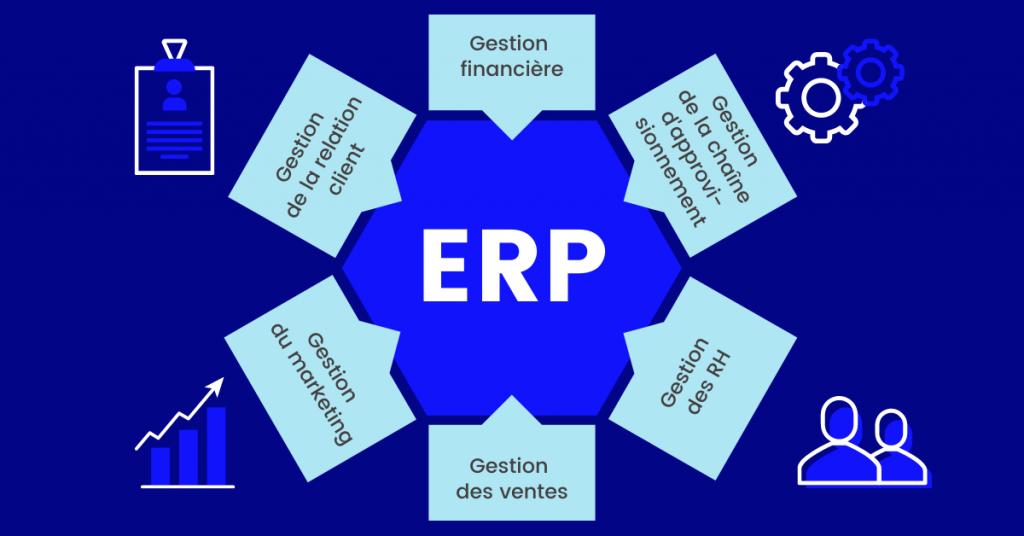 Schéma des départements touchés par un ERP